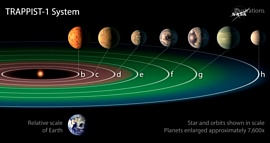 НАСА объявило об открытии системы с 7 экзопланетами на расстоянии 40 световых лет от Земли