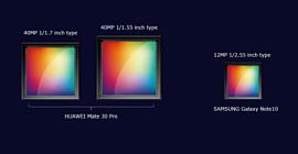 Основная камера Huawei Mate 30 Pro получит два больших 40-мегапиксельных сенсора