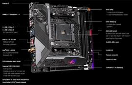 Asus анонсировала две компактные материнские платы ROG AMD X570