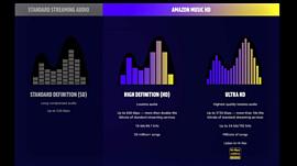 Amazon представила сервис стриминга музыки в HD-качестве