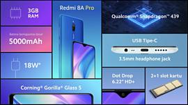 Redmi анонсировала смартфон 8A Pro