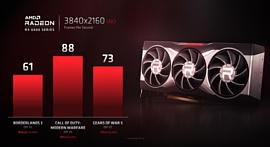 AMD намекнула на впечатляющую производительность своих грядущих видеокарт Radeon RX 6000