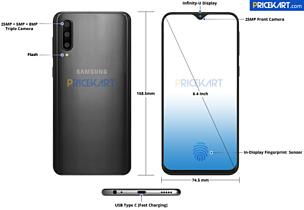 Утечка: детальные рендеры Samsung Galaxy A50