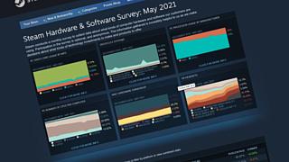 Процессоры AMD уже занимают больше 30% в Steam Hardware Survey