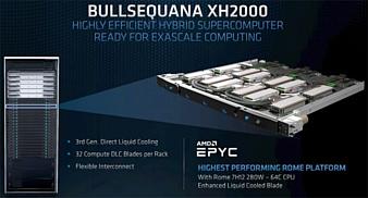 AMD анонсировала 64-ядерный процессор Epyc 7H12