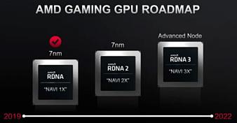 Слух: видеокарты AMD с архитектурой RDNA 3 будут вдвое-втрое быстрее предшественников