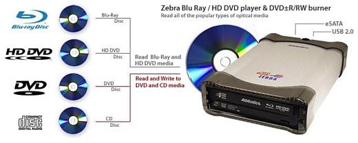 Addonics Zebra читает Blu-ray и HD DVD диски