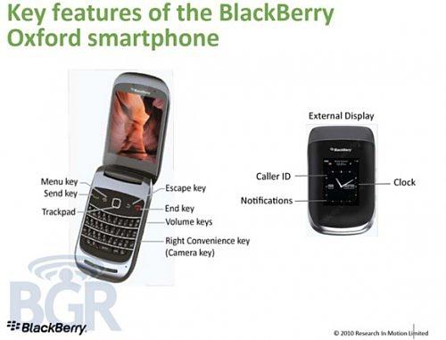 BlackBerry 9670 Oxford – первая раскладушка RIM с QWERTY клавиатурой