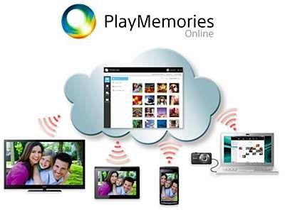 PlayMemories – облачный сервис от Sony