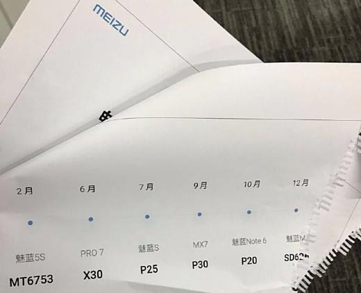 В сеть попали планы Meizu на 2017 год