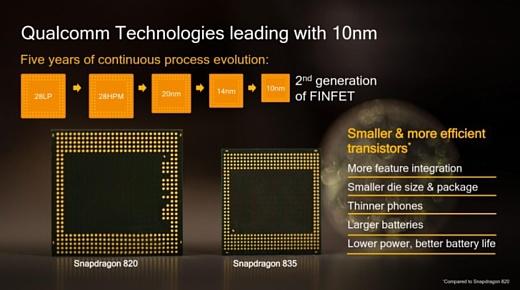 Qualcomm сообщила подробности о Snapdragon 835