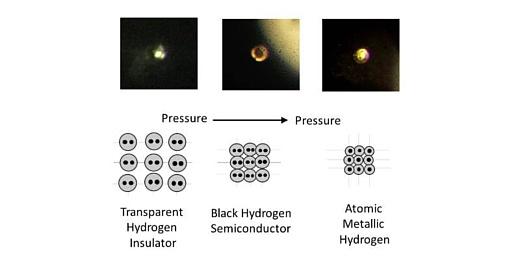 Ученые создали металлический водород