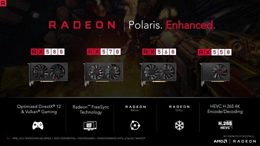 AMD выпустила новые видеокарты в серии RX500