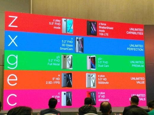 Выяснились подробные планы Motorola на весь 2017 год
