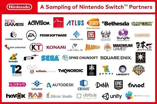Игры для Nintendo Switch делают больше 300 студий