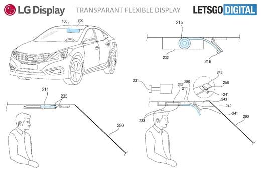 LG запатентовала гибкие прозрачные дисплеи для авто