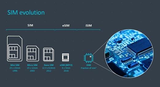 ARM предложила встраивать SIM-карты в чипсеты смартфонов