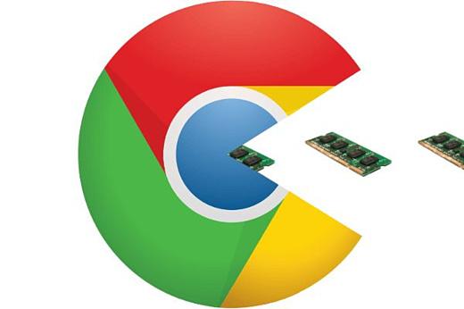 Chrome начал использовать больше RAM из-за исправлений уязвимости Spectre