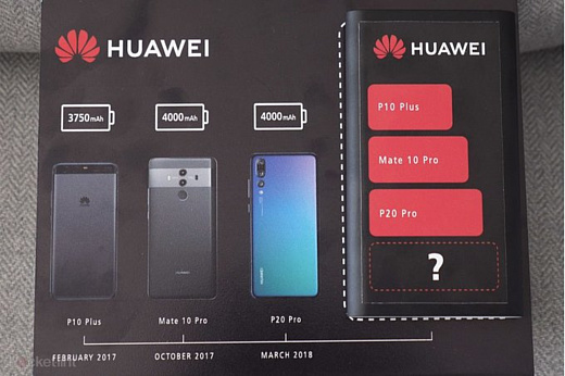 Huawei Mate 20 Pro получит батарею емкостью 4200 мАч