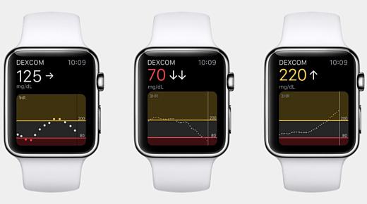 Apple запатентовала неинвазивную технику наблюдения за уровнем сахара в крови