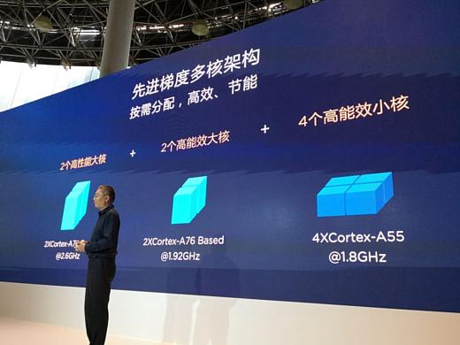 Huawei раскрыла подробности о новом чипсете Kirin 980