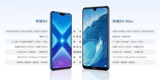 Huawei показала Honor 8X и Honor 8X Max