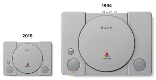 Sony выпустит PlayStation Classic с 20 ретро-играми