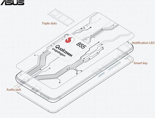 Asus ZenFone 6 получит Snapdragon 855, 48 Мп камеру и батарею емкостью 5000 мАч