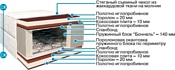 BelSon Стандарт Комфорт-Плюс С-04-01 160x190-200