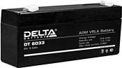 Delta DT 6033