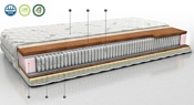 Территория сна Concept 11 180x186-200