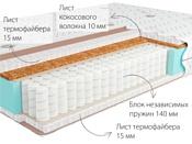 Kondor Simpo 2 Medio 150x190 (жаккард)