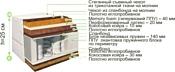 BelSon Классик-Идеал-Макси 160x186-200