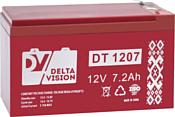Delta Vision DT 1207
