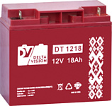 Delta Vision DT 1218