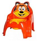 Doloni Тигра
