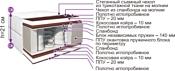 BelSon Классик Комфорт Лайт 70x186-200