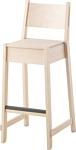 Ikea Норрокер 404.290.09