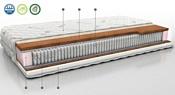 Территория сна Concept 10 160x186-200