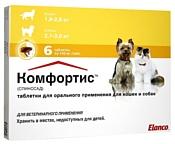 Elanco Комфортис 140 мг