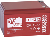 Delta Vision DT 1212