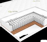 ЭОС Идеал Тип 1а/2 80x190 (жаккард)