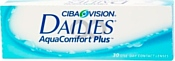 Ciba Vision Dailies AquaComfort Plus -0.75 дптр 8.7 mm