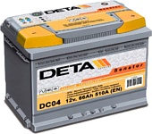 DETA Senator DB456 JR (45Ah)