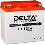 Delta CT 1214 (15 А·ч)