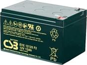 CSB EVX12120 F2