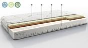 Территория сна Concept 07 80x186-200