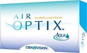 Ciba Vision Air Optix Aqua +4 дптр 8.6 mm