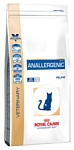 Royal Canin (4 кг) Anallergenic AN 24