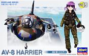 Hasegawa AV-8 Harrier